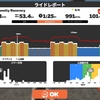 【Zwift】High Intensity Recovery_20210303