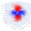 日曜化学(2.5):メトロポリス・ヘイスティングス法を用いた電子雲の可視化(Python/matplotlib)