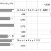 三井住友カード Apple Pay iD キャンペーン、通常iD払いもCB対象でした