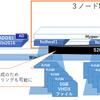 [画像解説]Windows Server 2016 S2D HCIディスク追加(記憶域スペースダイレクトで作るHyper-Vクラスタの増設)