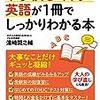 英文法はどうやって学ぶ?part5におすすめの参考書は?
