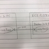 MobaXtermでEC2インスタンス上のDockerコンテナとポートフォワーディング[MobaXterm][EC2][AWS]