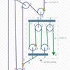高張力の簡易倍力システムの構築