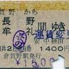 1980.6.8  梅雨空の飯山線縦断ルート_1