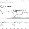 今はバブルなのか!?考えてみた。S&P500が最高値更新!2020年8月25日