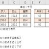 【エクセル】ROUND関数とROUNDUP関数とROUNDDOWN関数の使い方