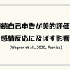 連続自己申告が美的評価と感情反応に及ぼす影響 (Wagner et al., 2020, Poetics)