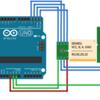 ArduinoでDMX送信