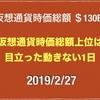 2019/2/27 仮想通貨時価総額14兆4000億 ドル110円なかば