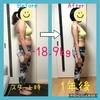 【奇跡】月曜断食を一年間続けてみた結果www