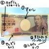 一万円札の原価はいくら?お金の原価を調べてみました。