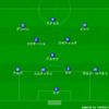 【考察】FCバルセロナ18-19シーズン総括