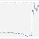 勝ち組 IN 株投資 チャート分析毎日更新中!