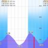 2020/10/1  釣行記 浜&リバーで秋の満月大潮ホゲ