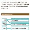 【グアム旅行】旅行の準備 パスポート編