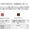 Adobe学割 - Illustrator 単体プランからフォトプランへ無料で切り替える