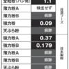 「発がん性」除草剤成分が大手3社の小麦粉から検出、仏では即日販売禁止の商品がなぜ日本では野放しなのか