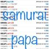 【副業FX】2月19日のFX EA自動売買(ファンマゴ)収益結果