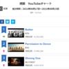 快挙!『BE:FIRST』週間YouTubeチャートBTSに次ぐ3位