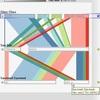 【Design】可視化ツールParallel Setsの使い方