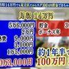 【貯金】月収14万円!1年半で100万円貯めた方法が明らかに!!【お金の話】