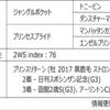 POG2020-2021ドラフト対策 No.179 フルコース
