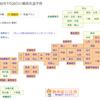 気象庁は午前9時時点で42都府県に高温注意情報を発表!鳥取県米子で34.5℃・倉吉で34.1℃を観測!!