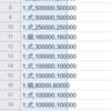 GoogleSpreadSheetにカンマ区切りやスペース区切りのデータをよろしく列に分割する