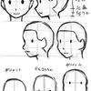 1-1 顔の描き方超基本
