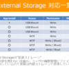 AndroidのExternal Storageの開発者向けまとめ