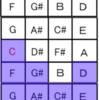 (不定調性論2019)下方倍音列の実用性とは?~数理親和音モデルの拡大(part2)★★★★★