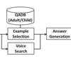 統計的機械翻訳を利用したチャットボット実験例