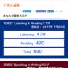 TOEIC公開テスト第222回の結果