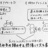 第百段 【人に読んでもらえる文章の書き方とは?】