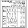 SATORI株式会社 第5期決算公告