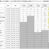 シングルCDセールスが強い曲が上位進出しながらさらなる加点に至れなかった理由を考える…8月31日付ビルボードジャパンソングスチャートをチェック