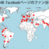 RとFacebook Graph APIであのサイトのファン層を可視化する