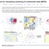 多変量データのクラスタリングと可視化を行うwebサービス ClustVis