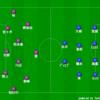 【FC東京】 J1リーグ第8節 vsサンフレッチェ広島 レビュー