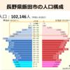 Act.11 定例勉強会2016.8.16