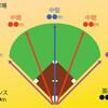 プロ野球の12の球場の広さを比べてわかったこと