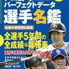プロ野球2021戦力分析 広島東洋カープ