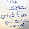 11/29追記:12/12〜13天地統合ヒーリング 島根県出雲大社よりお送りします