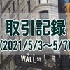 2021/5/3週の米国株オプション取引(確定利益$1,492、含み損$-19,002)
