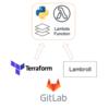 Lambda Layerを使ったLambda FunctionをGitLab-CIでデプロイする