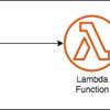 ALB 経由で Lambda の Rails を実行してみた