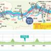 【レース】第20回板橋CITYマラソン 42.195km