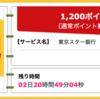 【ハピタス】東京スター銀行 口座開設が期間限定で1,200pt(1,200円)にアップ♪
