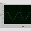 単体計測器の制御 / LINXでArduinoを制御する / オシロのようなものを作る
