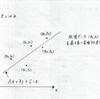 最適化計算1 直線の当てはめ 理論編